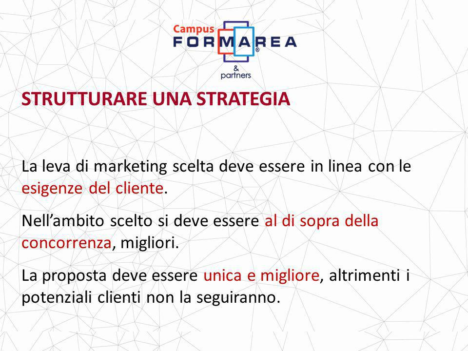 STRUTTURARE UNA STRATEGIA La leva di marketing scelta deve essere in linea con le esigenze del cliente.
