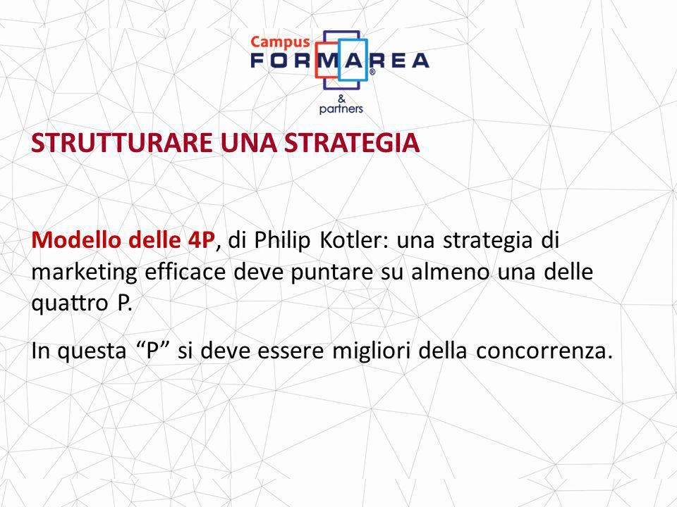 STRUTTURARE UNA STRATEGIA Modello delle 4P, di Philip Kotler: una strategia di marketing efficace deve puntare su almeno una delle quattro P.