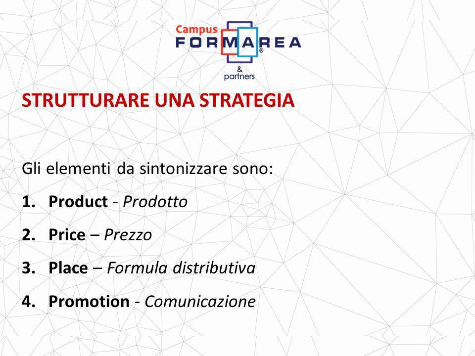 STRUTTURARE UNA STRATEGIA Gli elementi da sintonizzare sono: 1.Product - Prodotto 2.Price – Prezzo 3.Place – Formula distributiva 4.Promotion - Comunicazione