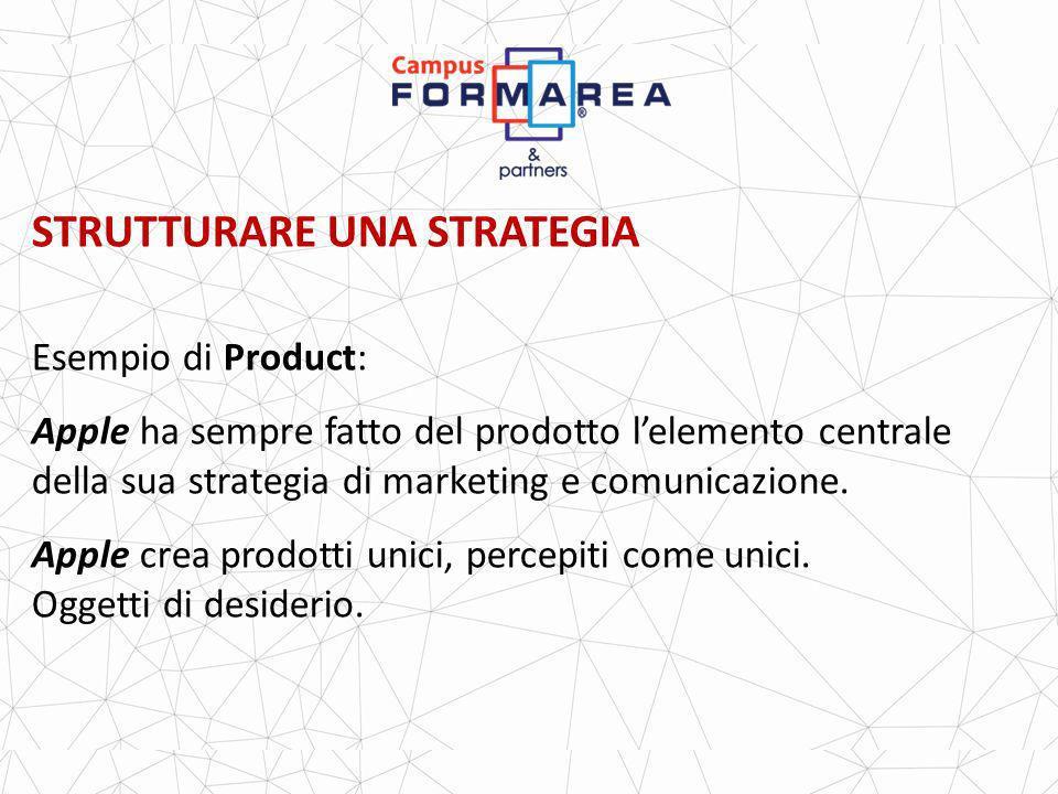 STRUTTURARE UNA STRATEGIA Esempio di Product: Apple ha sempre fatto del prodotto lelemento centrale della sua strategia di marketing e comunicazione.