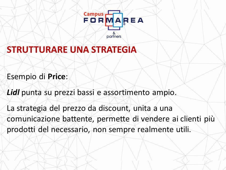 STRUTTURARE UNA STRATEGIA Esempio di Price: Lidl punta su prezzi bassi e assortimento ampio.