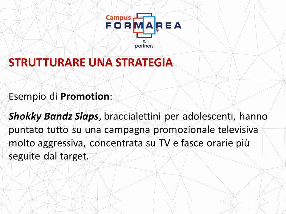 STRUTTURARE UNA STRATEGIA Esempio di Promotion: Shokky Bandz Slaps, braccialettini per adolescenti, hanno puntato tutto su una campagna promozionale televisiva molto aggressiva, concentrata su TV e fasce orarie più seguite dal target.