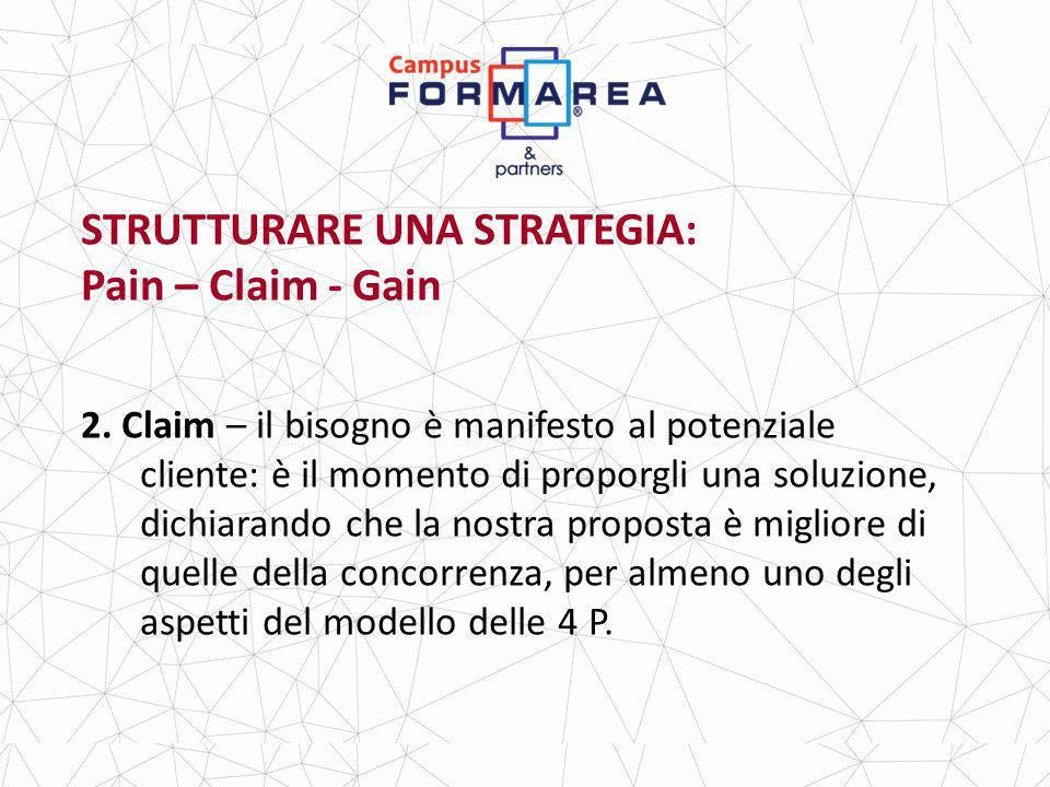 STRUTTURARE UNA STRATEGIA: Pain – Claim - Gain 2.