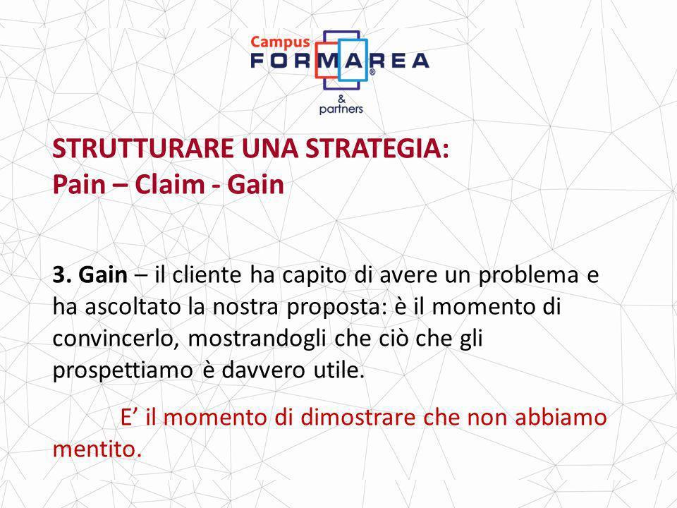 STRUTTURARE UNA STRATEGIA: Pain – Claim - Gain 3.