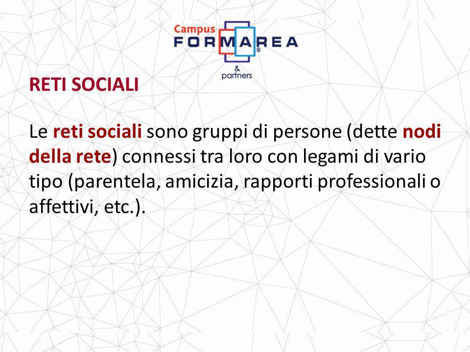 RETI SOCIALI Le reti sociali sono gruppi di persone (dette nodi della rete) connessi tra loro con legami di vario tipo (parentela, amicizia, rapporti professionali o affettivi, etc.).