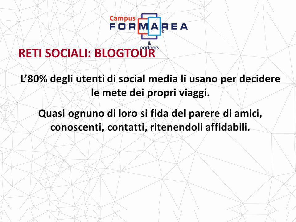 RETI SOCIALI: BLOGTOUR L80% degli utenti di social media li usano per decidere le mete dei propri viaggi.