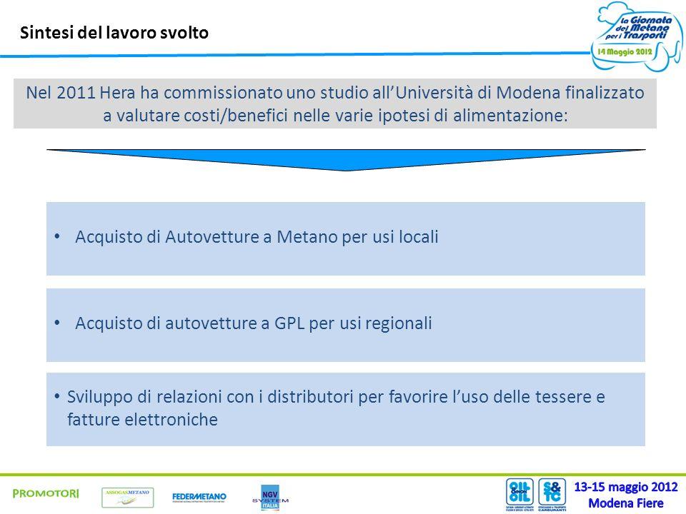 Sintesi del lavoro svolto Nel 2011 Hera ha commissionato uno studio allUniversità di Modena finalizzato a valutare costi/benefici nelle varie ipotesi di alimentazione: Acquisto di Autovetture a Metano per usi locali Acquisto di autovetture a GPL per usi regionali Sviluppo di relazioni con i distributori per favorire luso delle tessere e fatture elettroniche