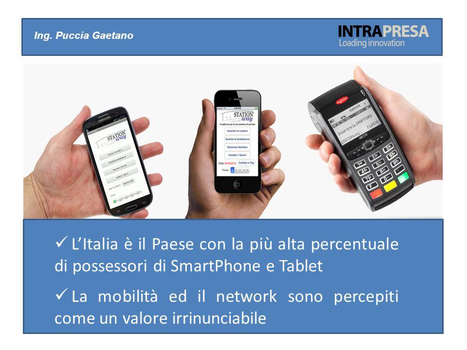 Ing. Puccia Gaetano LItalia è il Paese con la più alta percentuale di possessori di SmartPhone e Tablet La mobilità ed il network sono percepiti come