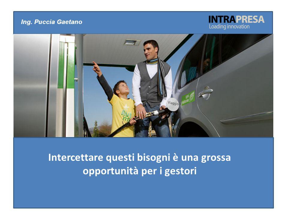 Ing. Puccia Gaetano Intercettare questi bisogni è una grossa opportunità per i gestori