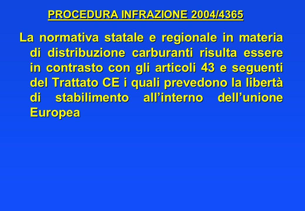 PROCEDURA INFRAZIONE 2004/4365 La normativa statale e regionale in materia di distribuzione carburanti risulta essere in contrasto con gli articoli 43