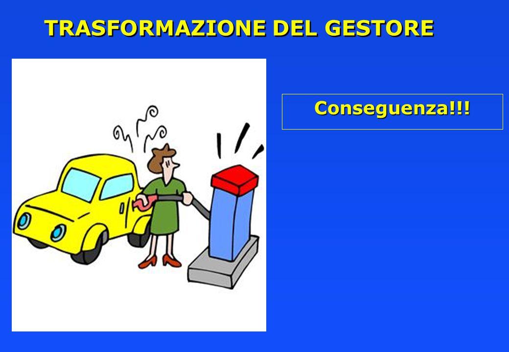 TRASFORMAZIONE DEL GESTORE Conseguenza!!!