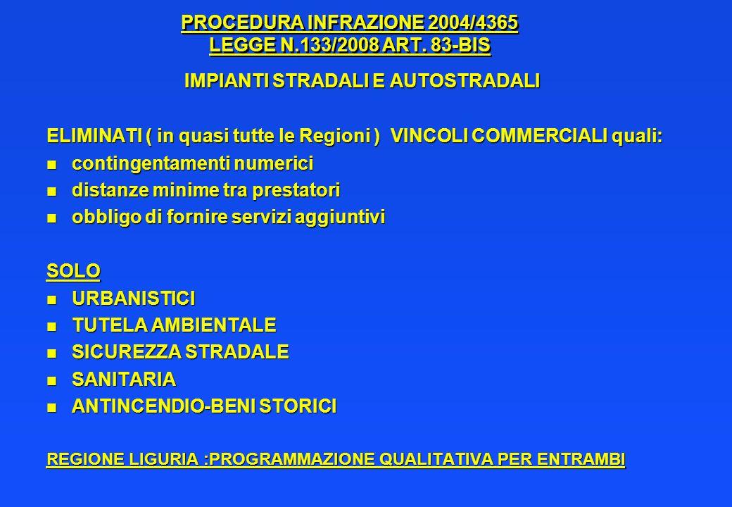 PROCEDURA INFRAZIONE 2004/4365 LEGGE N.133/2008 ART. 83-BIS IMPIANTI STRADALI E AUTOSTRADALI ELIMINATI ( in quasi tutte le Regioni ) VINCOLI COMMERCIA