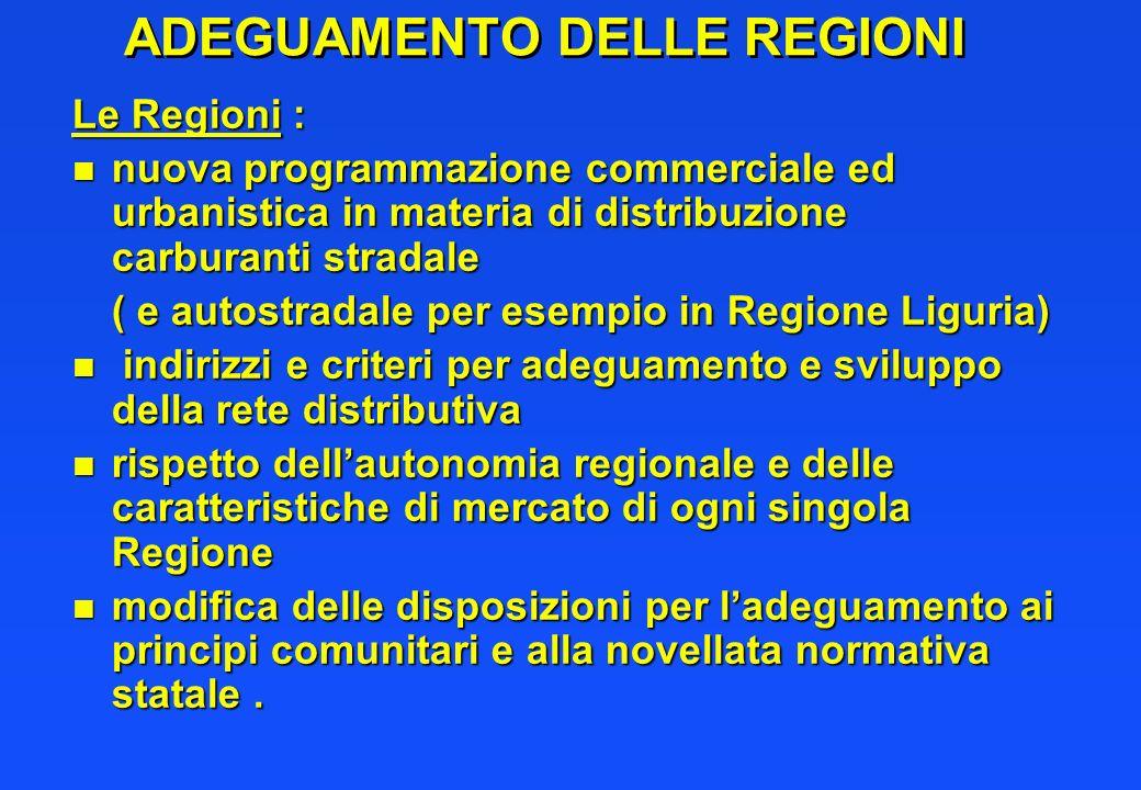 ADEGUAMENTO DELLE REGIONI Le Regioni : n nuova programmazione commerciale ed urbanistica in materia di distribuzione carburanti stradale ( e autostrad