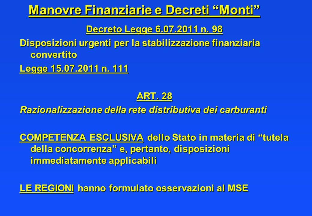 Manovre Finanziarie e Decreti Monti Decreto Legge 6.07.2011 n. 98 Disposizioni urgenti per la stabilizzazione finanziaria convertito Legge 15.07.2011
