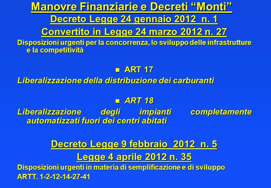 Manovre Finanziarie e Decreti Monti Decreto Legge 24 gennaio 2012 n. 1 Convertito in Legge 24 marzo 2012 n. 27 Disposizioni urgenti per la concorrenza