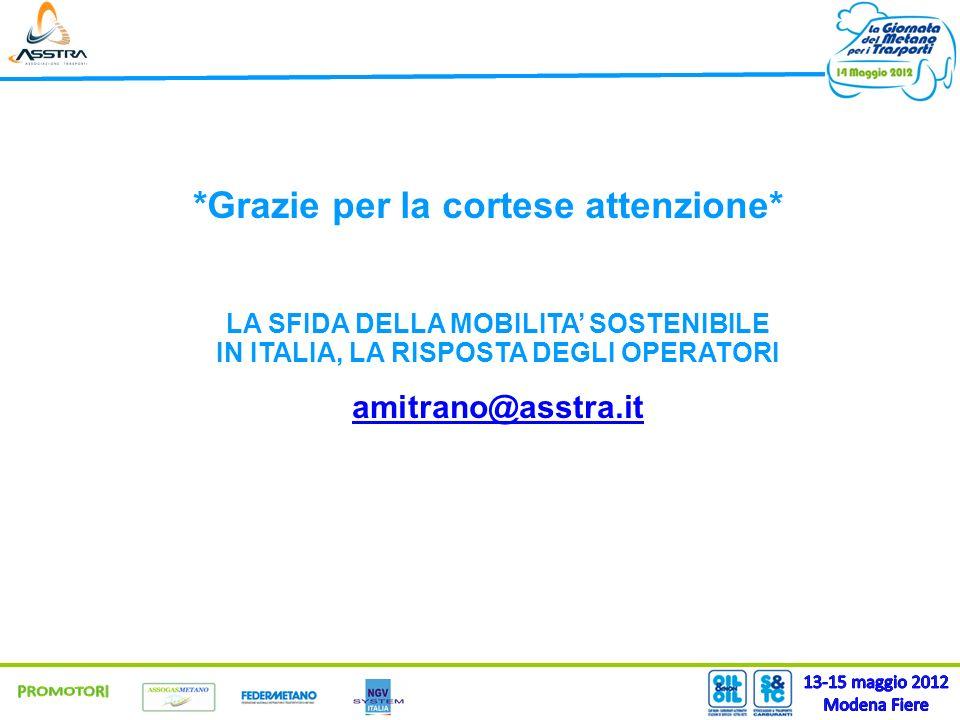 LA SFIDA DELLA MOBILITA SOSTENIBILE IN ITALIA, LA RISPOSTA DEGLI OPERATORI amitrano@asstra.it *Grazie per la cortese attenzione*
