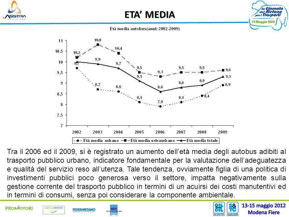 8 ETA MEDIA Tra il 2006 ed il 2009, si è registrato un aumento delletà media degli autobus adibiti al trasporto pubblico urbano, indicatore fondamentale per la valutazione delladeguatezza e qualità del servizio reso allutenza.