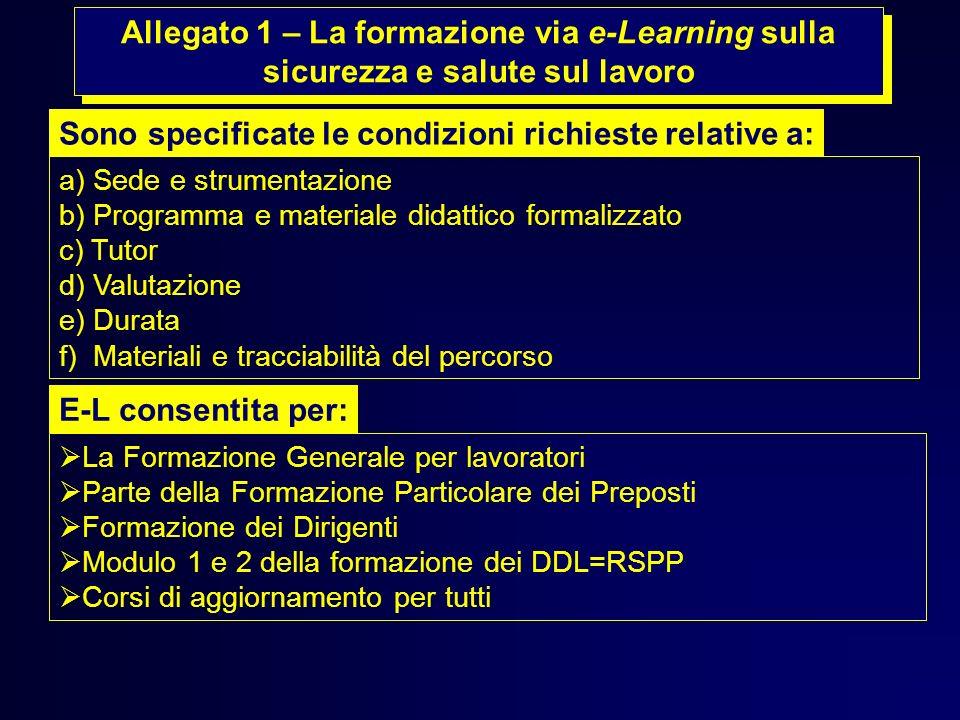 a) Sede e strumentazione b) Programma e materiale didattico formalizzato c) Tutor d) Valutazione e) Durata f) Materiali e tracciabilità del percorso S