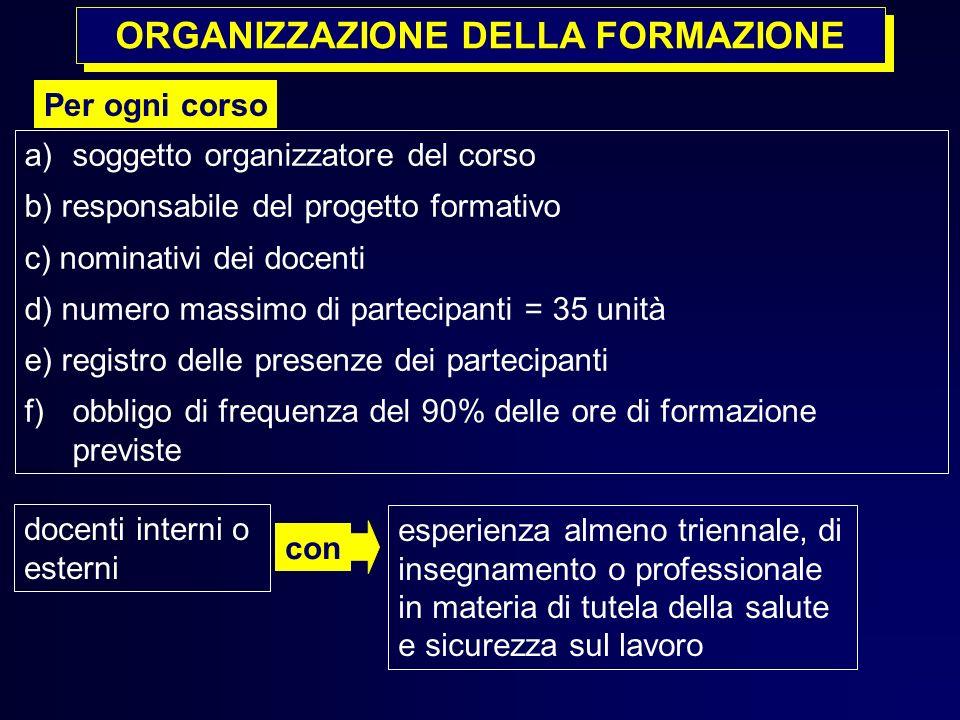 ORGANIZZAZIONE DELLA FORMAZIONE Per ogni corso a)soggetto organizzatore del corso b) responsabile del progetto formativo c) nominativi dei docenti d)