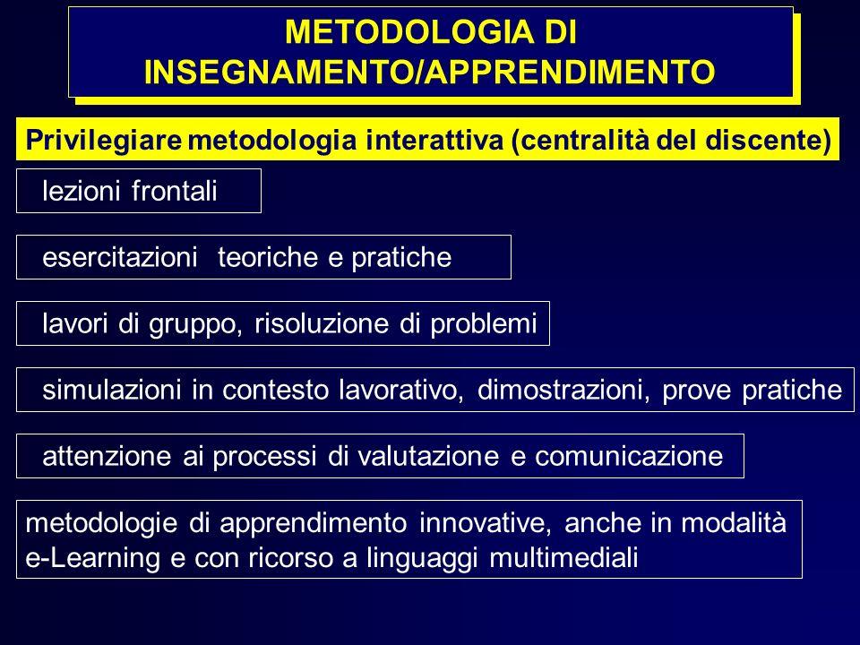 METODOLOGIA DI INSEGNAMENTO/APPRENDIMENTO Privilegiare metodologia interattiva (centralità del discente) lezioni frontali metodologie di apprendimento