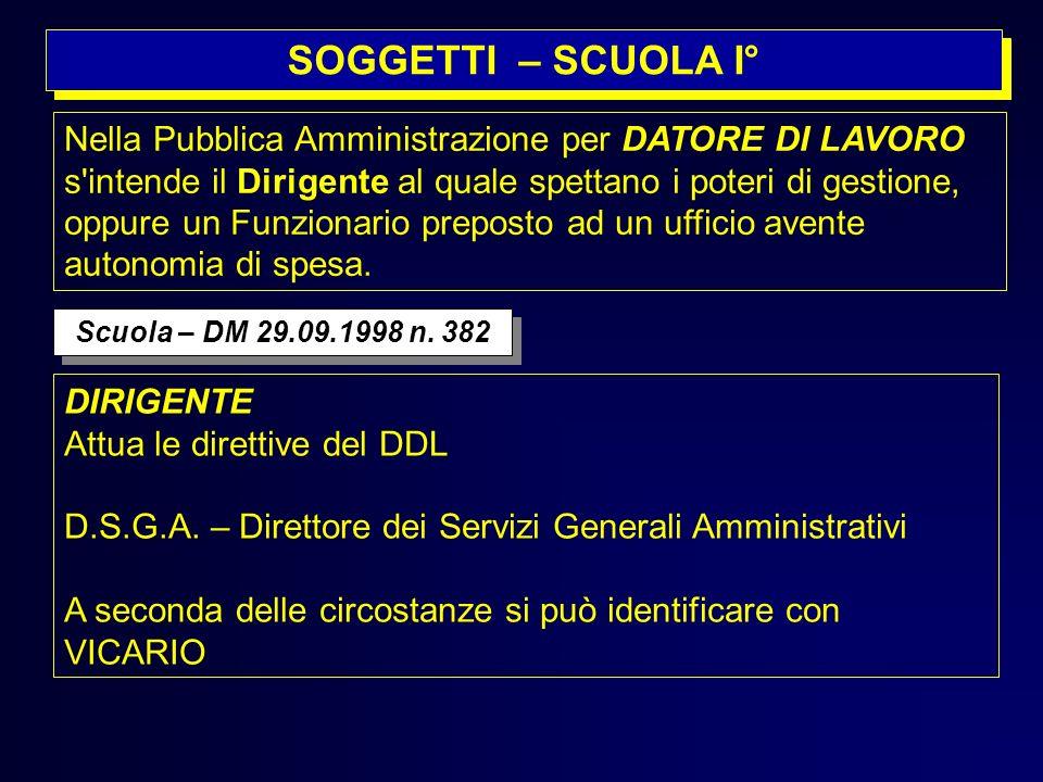 SOGGETTI – SCUOLA I° Nella Pubblica Amministrazione per DATORE DI LAVORO s'intende il Dirigente al quale spettano i poteri di gestione, oppure un Funz