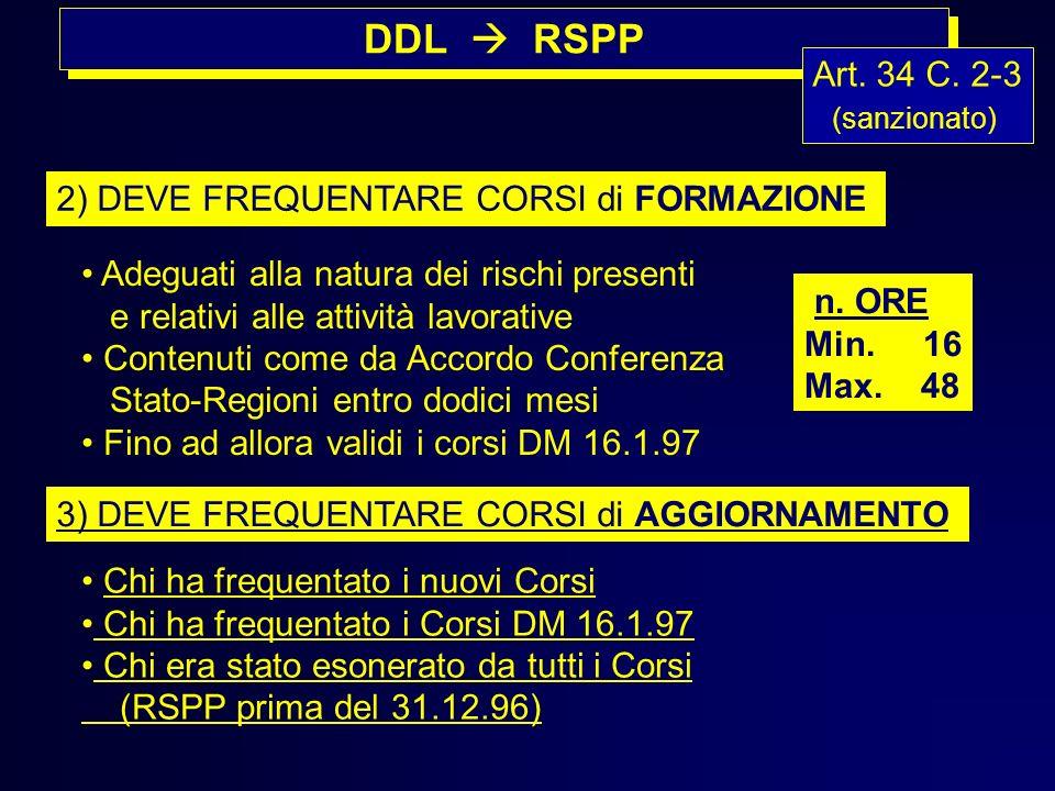 DDL RSPP Art. 34 C. 2-3 (sanzionato) 2) DEVE FREQUENTARE CORSI di FORMAZIONE n. ORE Min. 16 Max. 48 Adeguati alla natura dei rischi presenti e relativ