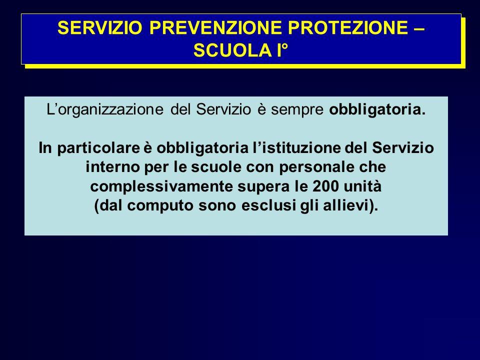 SERVIZIO PREVENZIONE PROTEZIONE – SCUOLA I° Lorganizzazione del Servizio è sempre obbligatoria. In particolare è obbligatoria listituzione del Servizi
