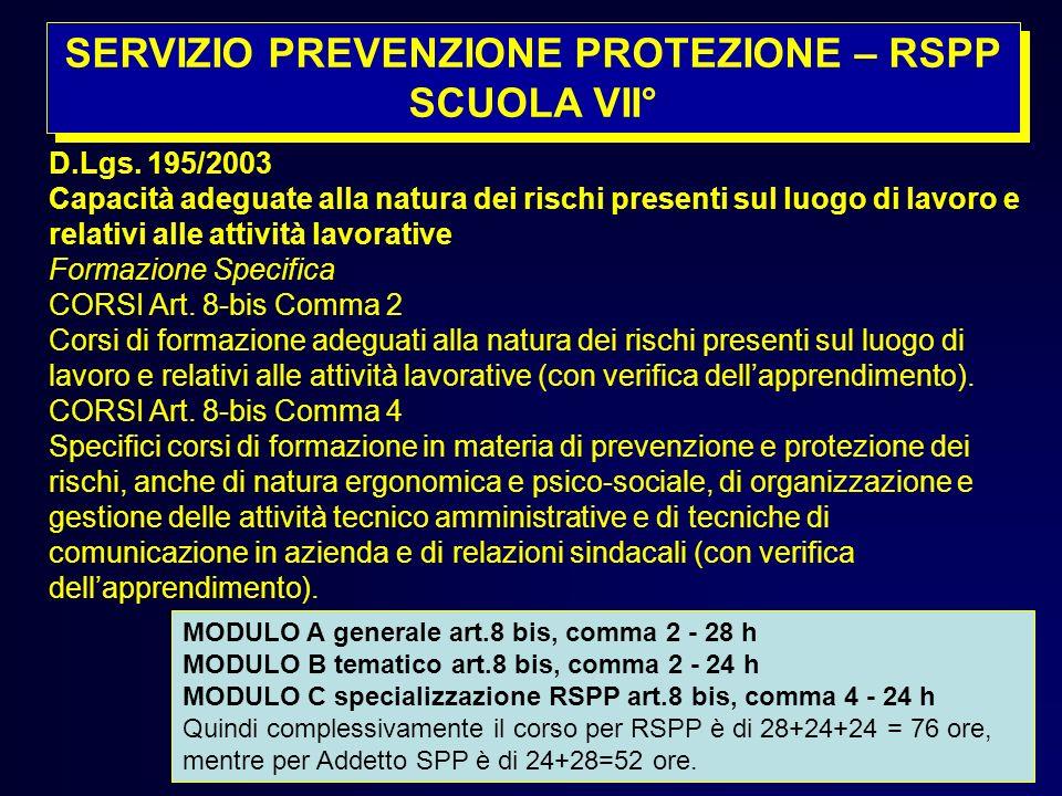 SERVIZIO PREVENZIONE PROTEZIONE – RSPP SCUOLA VII° SERVIZIO PREVENZIONE PROTEZIONE – RSPP SCUOLA VII° D.Lgs. 195/2003 Capacità adeguate alla natura de