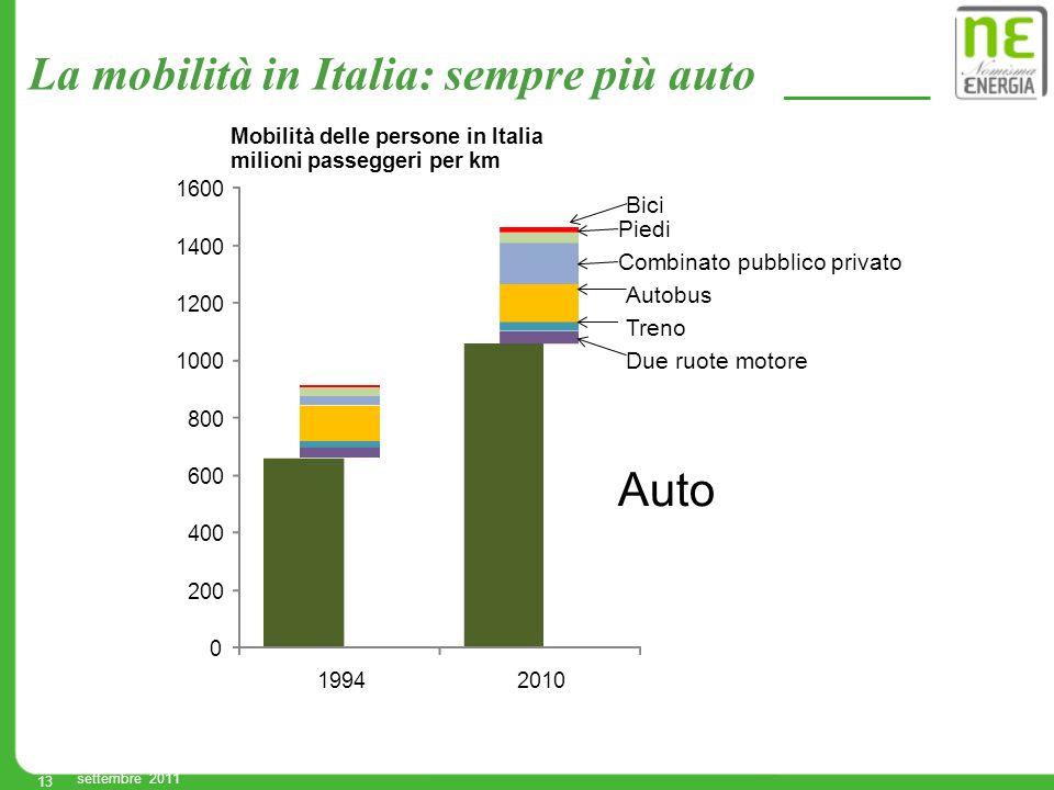 13 La mobilità in Italia: sempre più auto 0 200 400 600 800 1000 1200 1400 1600 19942010 Bici Piedi Combinato pubblico privato Autobus Treno Due ruote