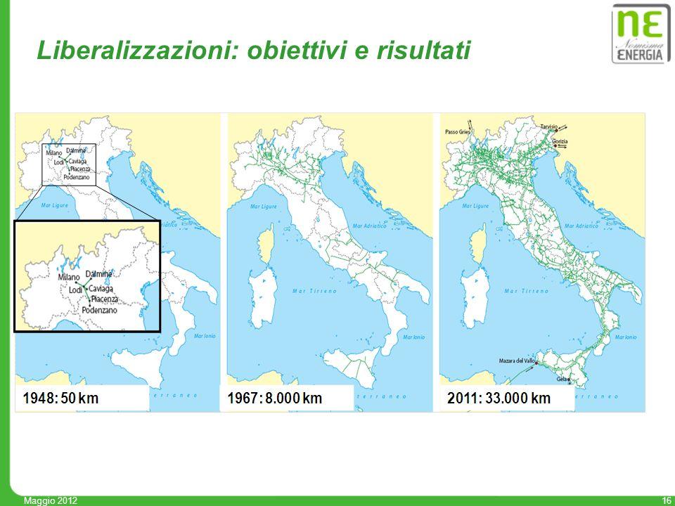 16 Maggio 2012 Liberalizzazioni: obiettivi e risultati