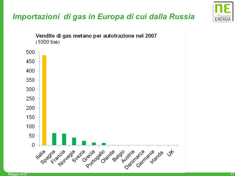 17 Maggio 2012 Importazioni di gas in Europa di cui dalla Russia