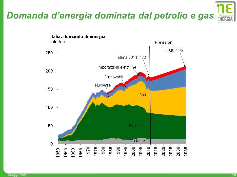 20 Maggio 2012 Domanda denergia dominata dal petrolio e gas