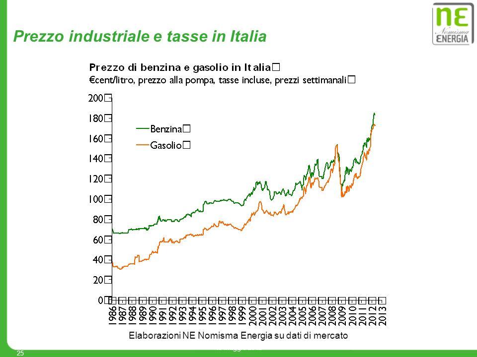 15 maggio 2012 25 Prezzo industriale e tasse in Italia Elaborazioni NE Nomisma Energia su dati di mercato