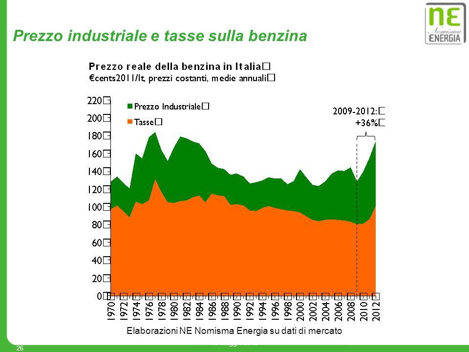 15 maggio 2012 26 Prezzo industriale e tasse sulla benzina Elaborazioni NE Nomisma Energia su dati di mercato