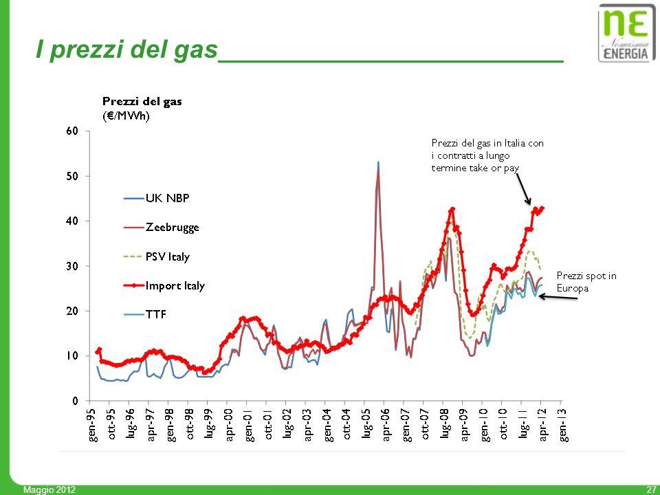 27 Maggio 2012 I prezzi del gas________________________