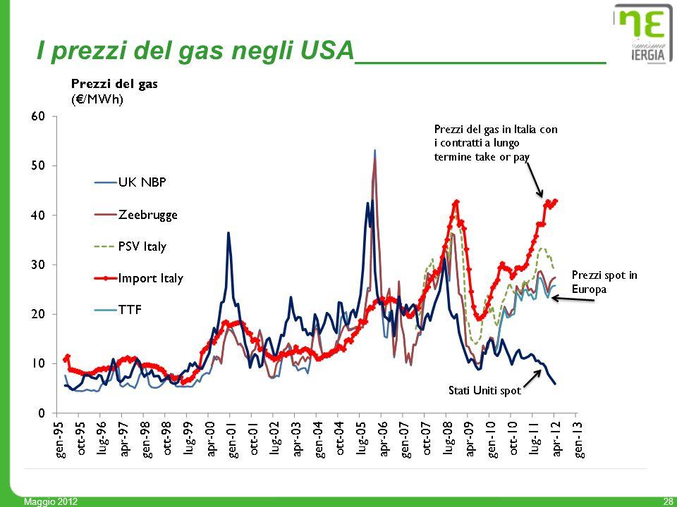 28 Maggio 2012 I prezzi del gas negli USA_________________