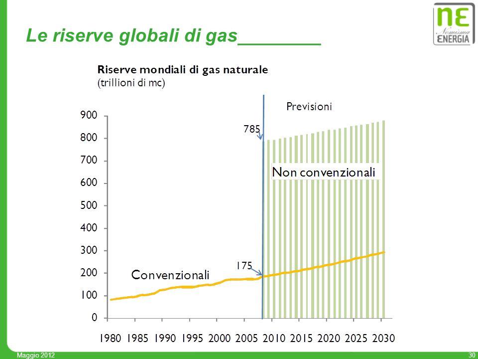 30 Le riserve globali di gas________ Maggio 2012