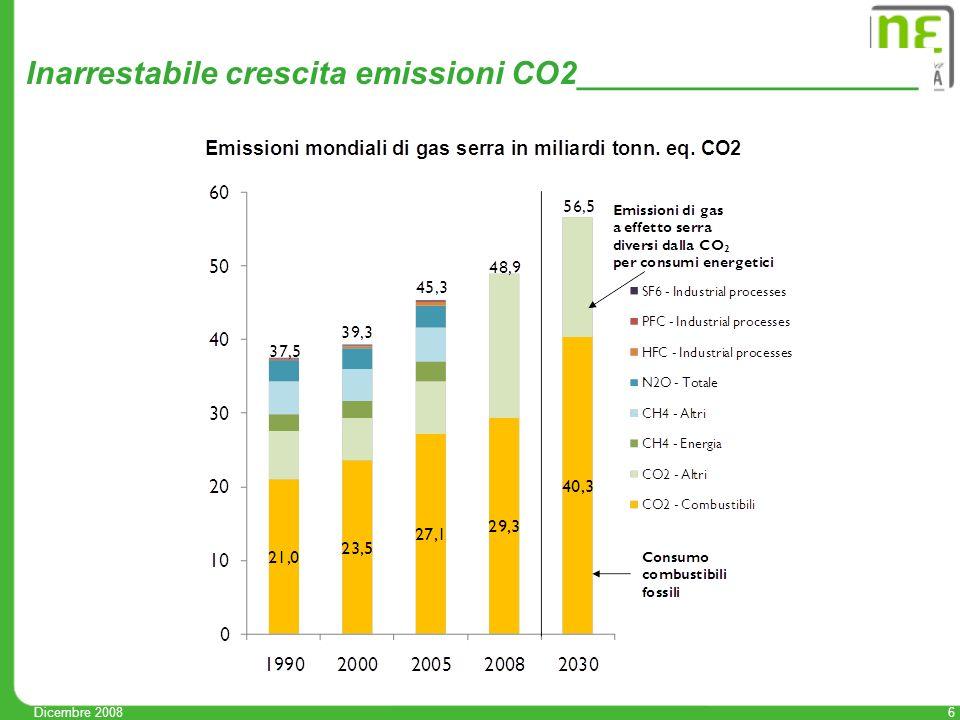 6 Dicembre 2008 Inarrestabile crescita emissioni CO2___________________