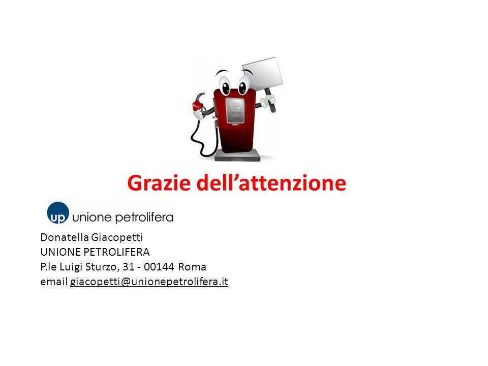 Grazie dellattenzione Donatella Giacopetti UNIONE PETROLIFERA P.le Luigi Sturzo, 31 - 00144 Roma email giacopetti@unionepetrolifera.it