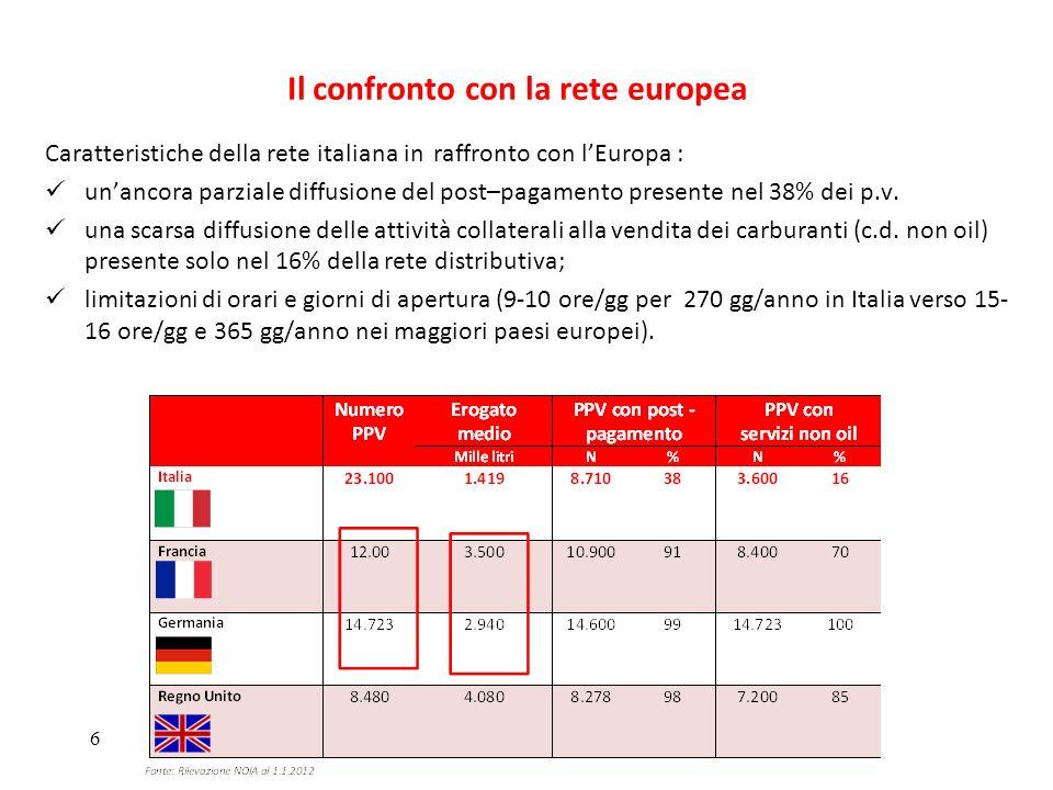 Il confronto con la rete europea 6 Caratteristiche della rete italiana in raffronto con lEuropa : unancora parziale diffusione del post–pagamento pres