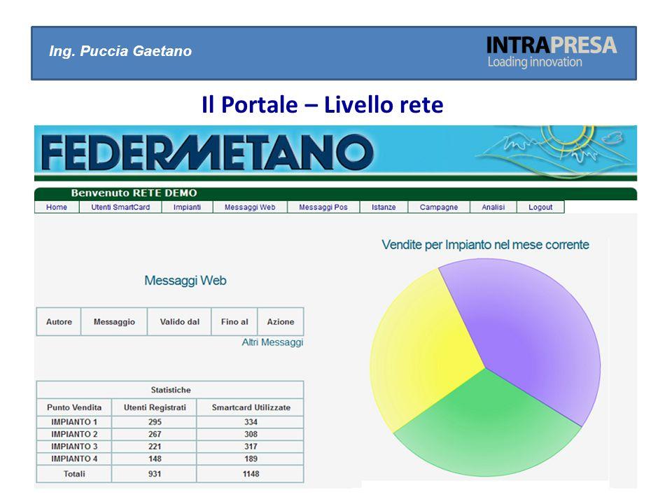 Ing. Puccia Gaetano Il Portale – Livello rete