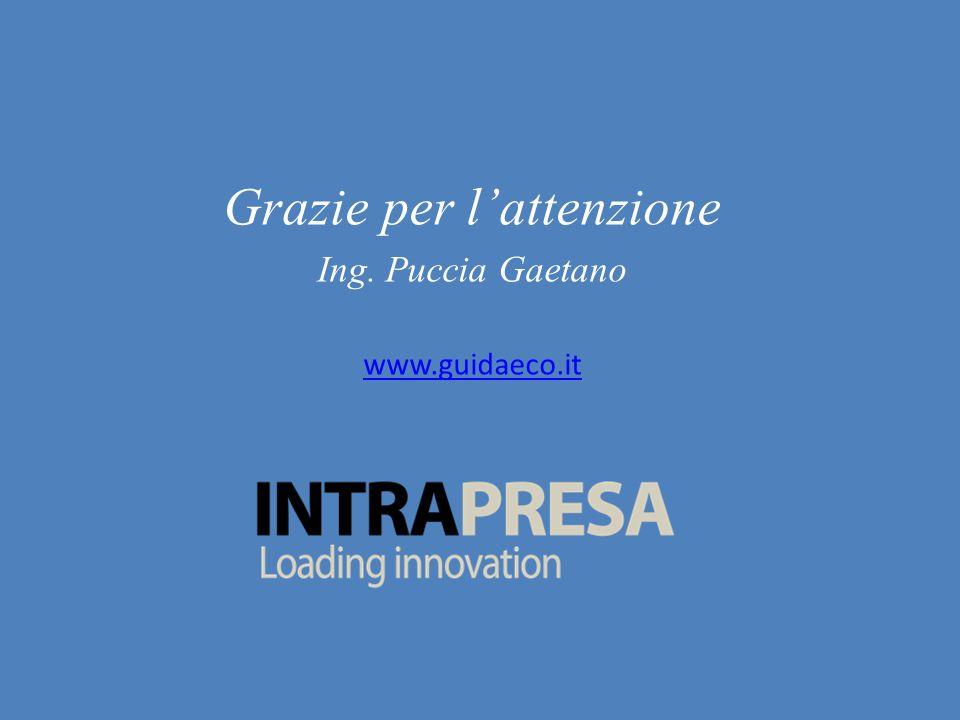 Grazie per lattenzione Ing. Puccia Gaetano www.guidaeco.it