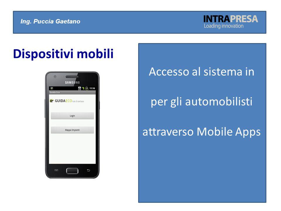 Ing. Puccia Gaetano Dispositivi mobili Accesso al sistema in per gli automobilisti attraverso Mobile Apps