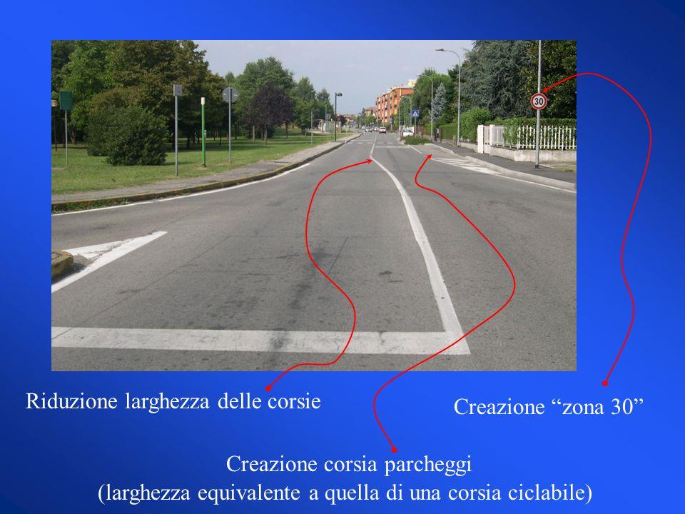 Riduzione larghezza delle corsie Creazione zona 30 Creazione corsia parcheggi (larghezza equivalente a quella di una corsia ciclabile)