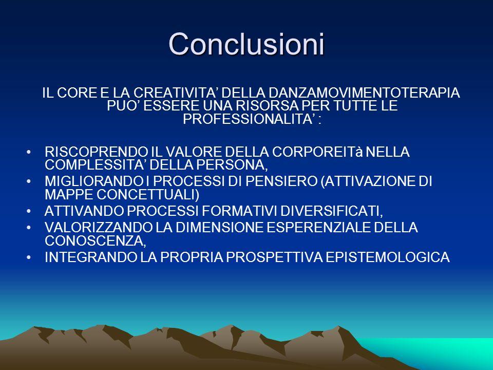 Conclusioni IL CORE E LA CREATIVITA DELLA DANZAMOVIMENTOTERAPIA PUO ESSERE UNA RISORSA PER TUTTE LE PROFESSIONALITA : RISCOPRENDO IL VALORE DELLA CORP