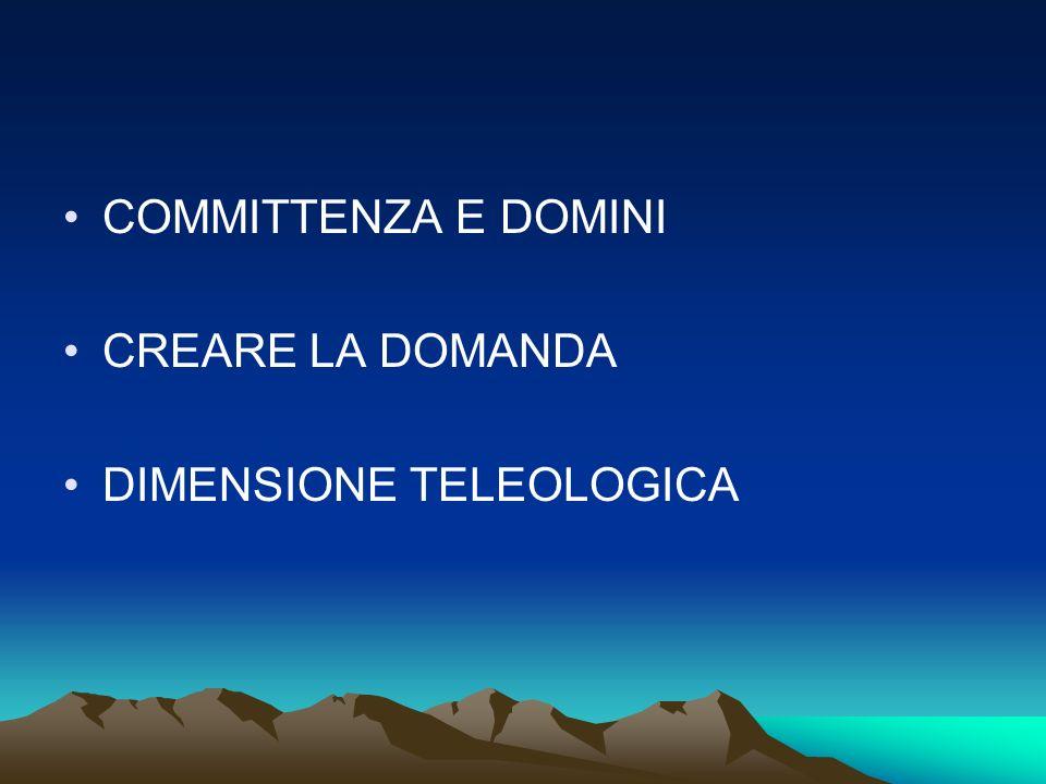 COMMITTENZA E DOMINI CREARE LA DOMANDA DIMENSIONE TELEOLOGICA