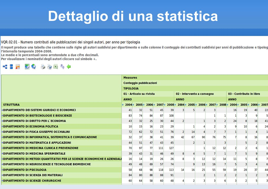 Dettaglio di una statistica