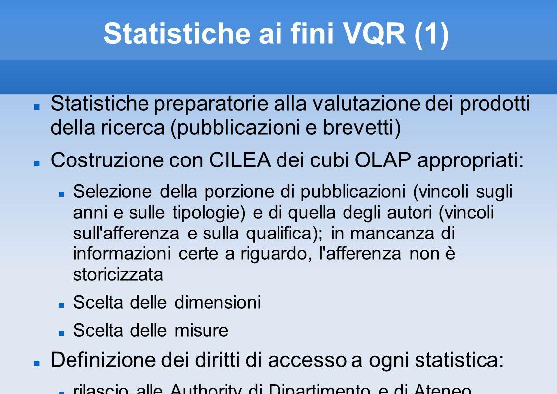 Statistiche ai fini VQR (1) Statistiche preparatorie alla valutazione dei prodotti della ricerca (pubblicazioni e brevetti) Costruzione con CILEA dei