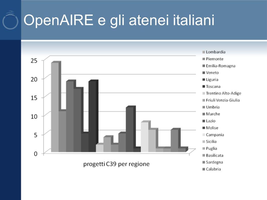 OpenAIRE e gli atenei italiani