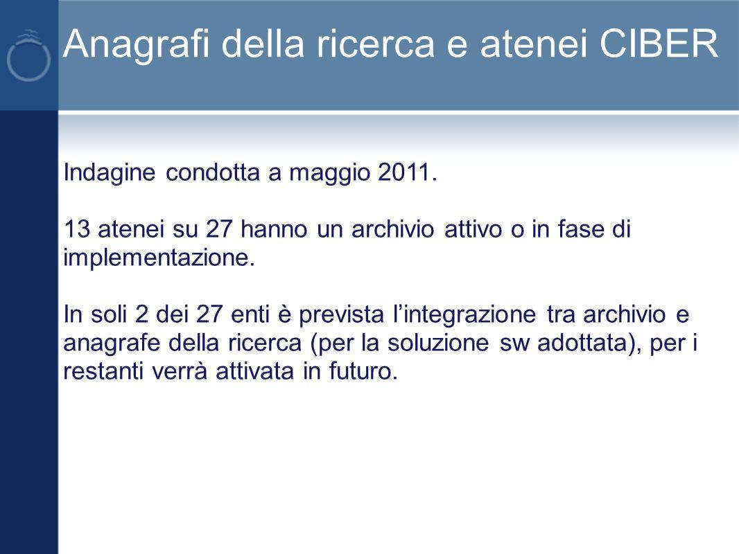 Anagrafi della ricerca e atenei CIBER Indagine condotta a maggio 2011.